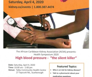 Kidney Health Symposium